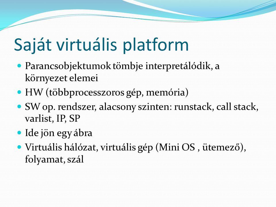Saját virtuális platform Parancsobjektumok tömbje interpretálódik, a környezet elemei HW (többprocesszoros gép, memória) SW op.