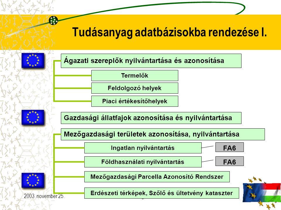 2003. november 25.FVM e-agrárium11 Tudásanyag adatbázisokba rendezése I. Ágazati szereplők nyilvántartása és azonosítása Termelők Gazdasági állatfajok