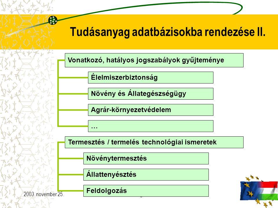 2003. november 25.FVM e-agrárium12 Tudásanyag adatbázisokba rendezése II. Vonatkozó, hatályos jogszabályok gyűjteménye Termesztés / termelés technológ