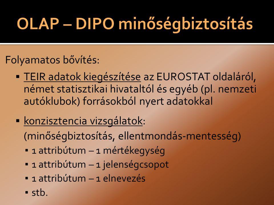 Folyamatos bővítés:  TEIR adatok kiegészítése az EUROSTAT oldaláról, német statisztikai hivataltól és egyéb (pl.