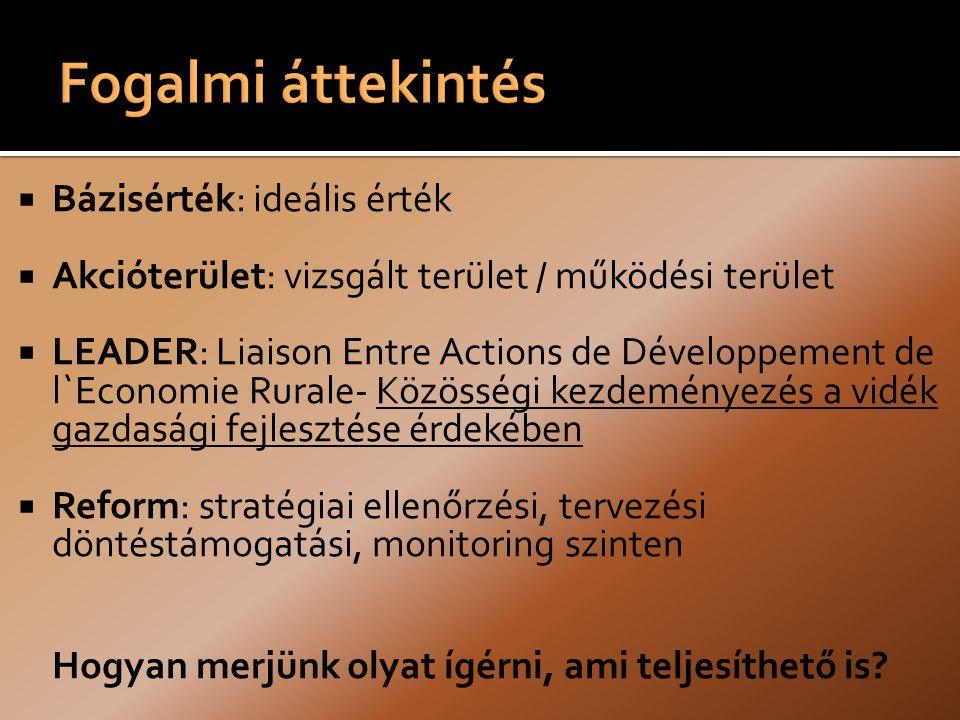  Bázisérték: ideális érték  Akcióterület: vizsgált terület / működési terület  LEADER: Liaison Entre Actions de Développement de l`Economie Rurale- Közösségi kezdeményezés a vidék gazdasági fejlesztése érdekében  Reform: stratégiai ellenőrzési, tervezési döntéstámogatási, monitoring szinten Hogyan merjünk olyat ígérni, ami teljesíthető is?