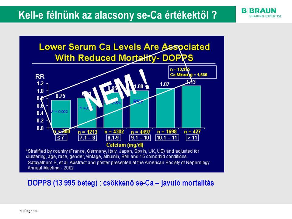 sl | Page14 Kell-e félnünk az alacsony se-Ca értékektől ? DOPPS (13 995 beteg) : csökkenő se-Ca – javuló mortalitás NEM !