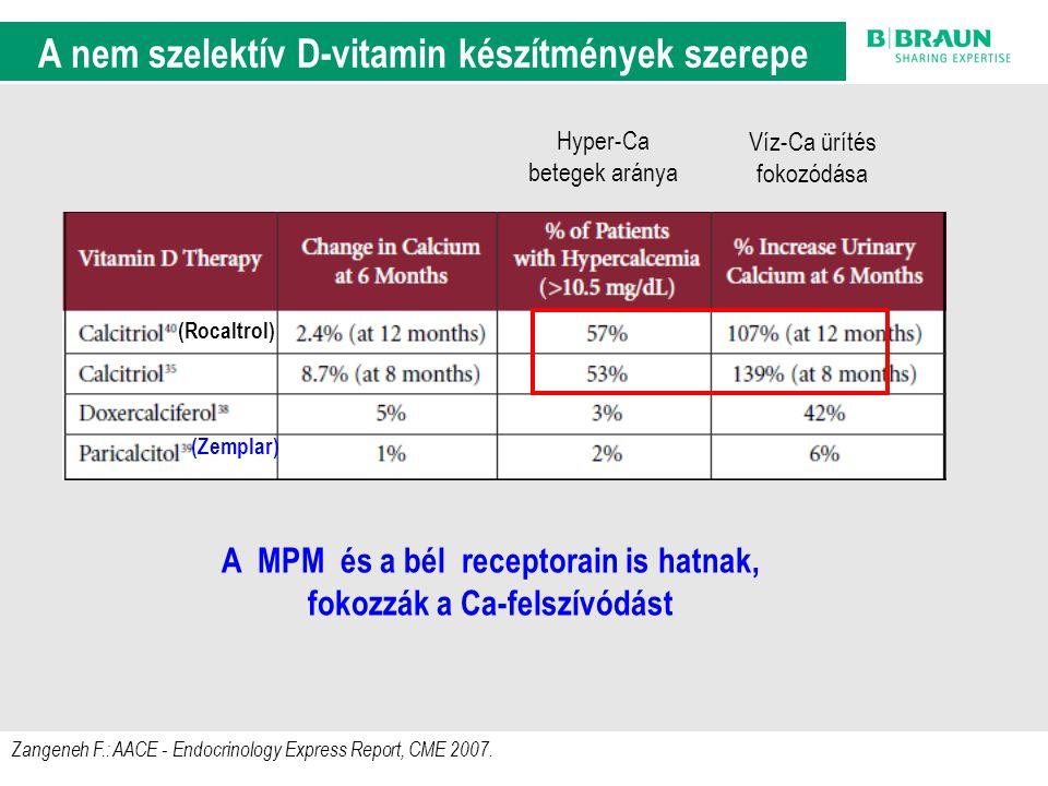 sl | Page7 Zangeneh F.: AACE - Endocrinology Express Report, CME 2007. A nem szelektív D-vitamin készítmények szerepe A MPM és a bél receptorain is ha