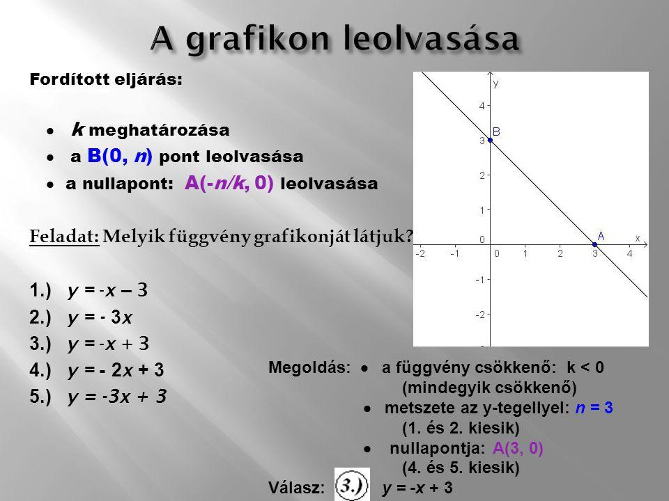 2. feladat Elemezd a - 3x + y + 6 = 0 függvényt, majd ábrázold grafikusan Megoldás: A függvény explicit alakja: y = 3x – 6 1.x  R 2.k = 3, k > 0, növ