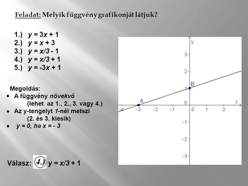 Fordított eljárás:  k meghatározása  a B(0, n) pont leolvasása  a nullapont: A(-n/k, 0) leolvasása Feladat: Melyik függvény grafikonját látjuk? 1.)
