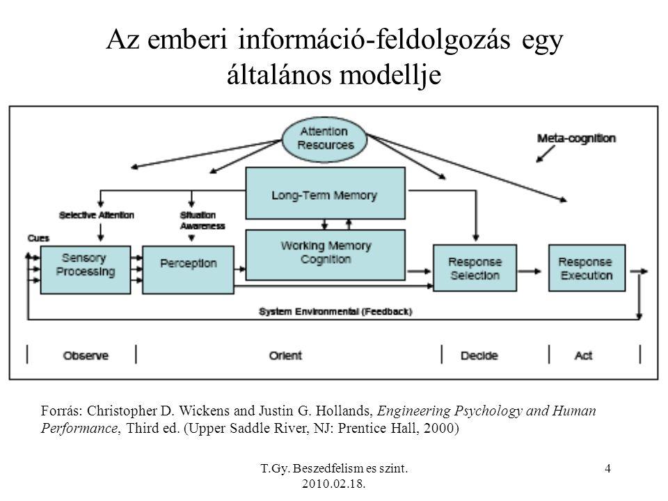 T.Gy. Beszedfelism es szint. 2010.02.18. 4 Az emberi információ-feldolgozás egy általános modellje Forrás: Christopher D. Wickens and Justin G. Hollan