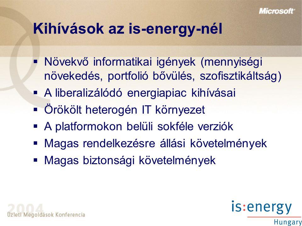 Kihívások az is-energy-nél  Növekvő informatikai igények (mennyiségi növekedés, portfolió bővülés, szofisztikáltság)  A liberalizálódó energiapiac k