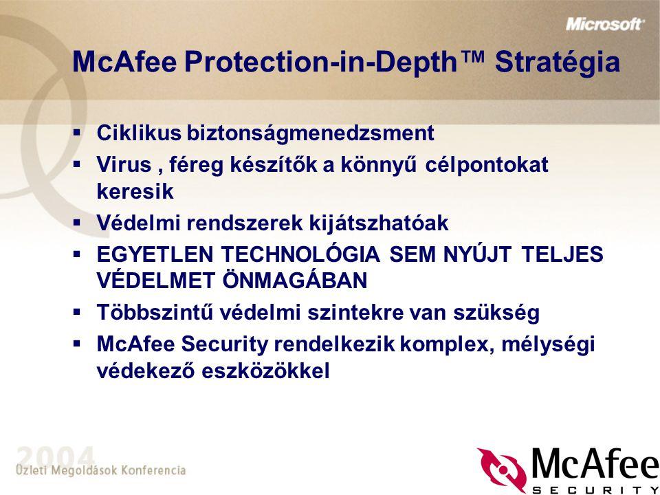 McAfee Protection-in-Depth™ Stratégia  Ciklikus biztonságmenedzsment  Virus, féreg készítők a könnyű célpontokat keresik  Védelmi rendszerek kijáts