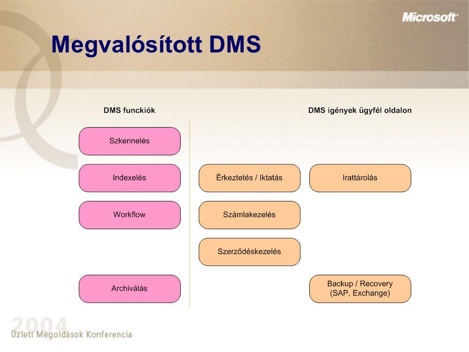 """DMS kapcsolata más területekkel  Archiválás: Archiválás a DMS alapja (hosszútávú biztonságos tárolás) WORM (Write Once Read Multiple -> (szükségtelen a papír)) Adatbázis méret kezelhető  Security: """"TimeStamp, PKI, elektronikus aláírás, titkosított hálózati forgalom, biztonságos archív szerver """"A papír elzárható, és nálam van..."""