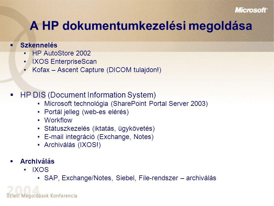 HP DIS HP DIS (Document Information System) HP corporate termék (HP – Microsoft stratégia, support, garancia) Microsoft technológia Alap: W2003 Server / SPS 2003 / Office2003 / MS SQL 2000 Funckionalitások Iktatás / ügykövetés Workflow támogatás Web-es felület (LAN / WAN / Mobil eszköz használhatóság) Dokumentumkezelés (verziókövetés) Archív kapcsolat (IXOS, egyéb archív rendszer) Felület: Standard Internet Explorer / Office2003 Office integráció (office, exchange, windows explorer) PKI támogatás
