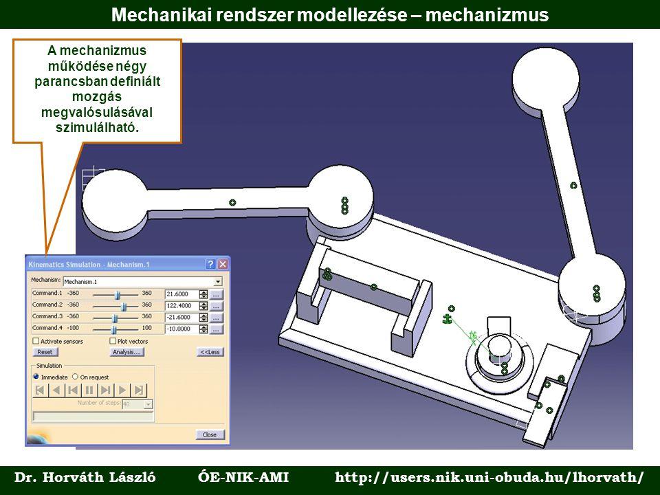 Dr. Horváth László ÓE-NIK-AMI http://users.nik.uni-obuda.hu/lhorvath/ Mechanikai rendszer modellezése – mechanizmus A mechanizmus működése négy paranc