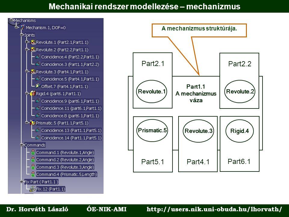 Dr. Horváth László ÓE-NIK-AMI http://users.nik.uni-obuda.hu/lhorvath/ Revolute.1 Part2.1 Part2.2 Revolute.2 Revolute.3 Rigid.4 Prismatic.5 Part5.1Part