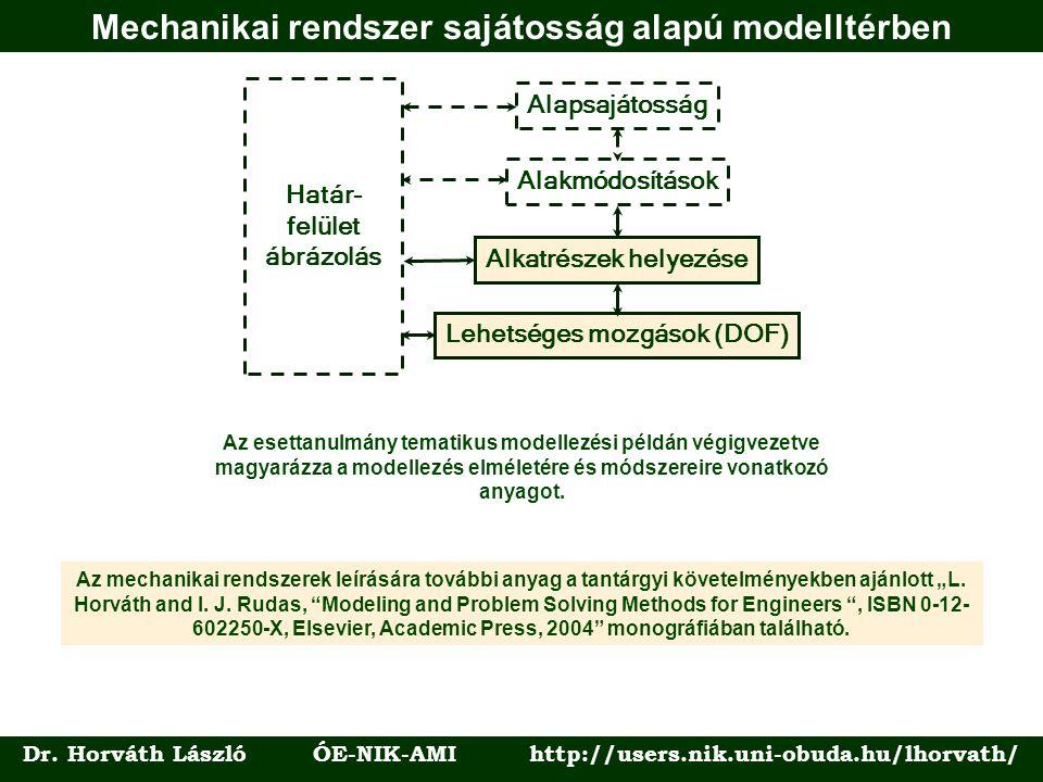 Mechanikai rendszer sajátosság alapú modelltérben Dr.