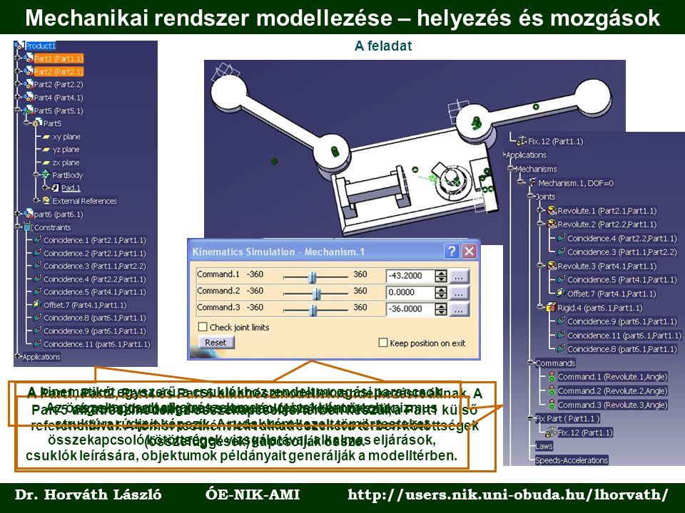 Mechanikai rendszer modellezése – helyezés és mozgások Dr.