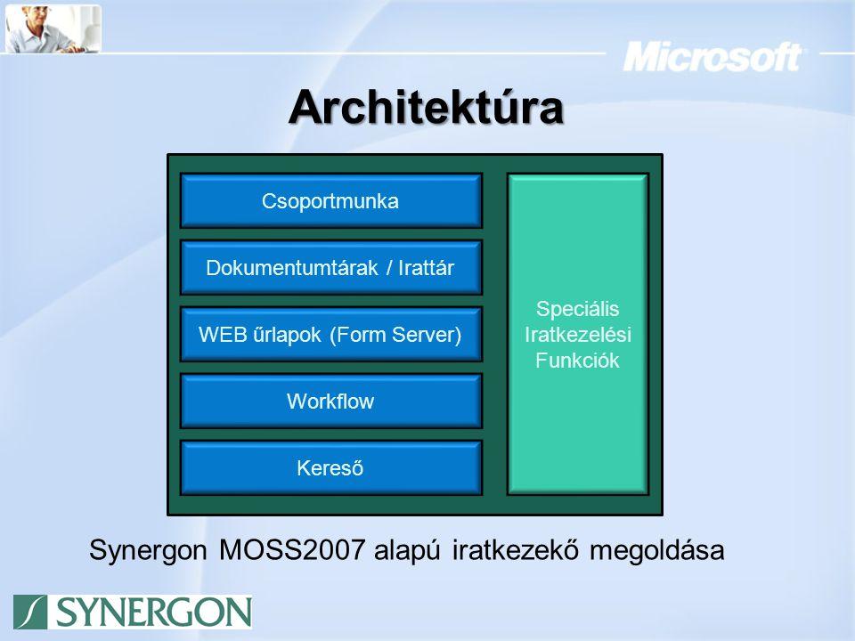 Architektúra Csoportmunka Dokumentumtárak / Irattár WEB űrlapok (Form Server) Workflow Kereső Speciális Iratkezelési Funkciók Synergon MOSS2007 alapú