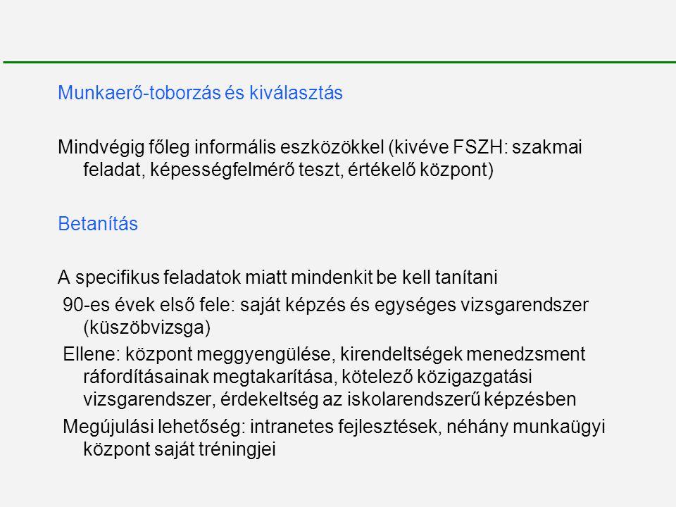 Munkaerő-toborzás és kiválasztás Mindvégig főleg informális eszközökkel (kivéve FSZH: szakmai feladat, képességfelmérő teszt, értékelő központ) Betaní