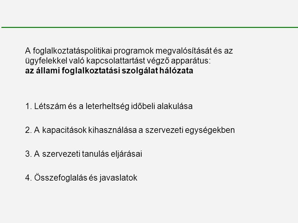 A foglalkoztatáspolitikai programok megvalósítását és az ügyfelekkel való kapcsolattartást végző apparátus: az állami foglalkoztatási szolgálat hálóza