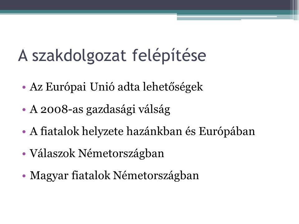 A szakdolgozat felépítése Az Európai Unió adta lehetőségek A 2008-as gazdasági válság A fiatalok helyzete hazánkban és Európában Válaszok Németországb