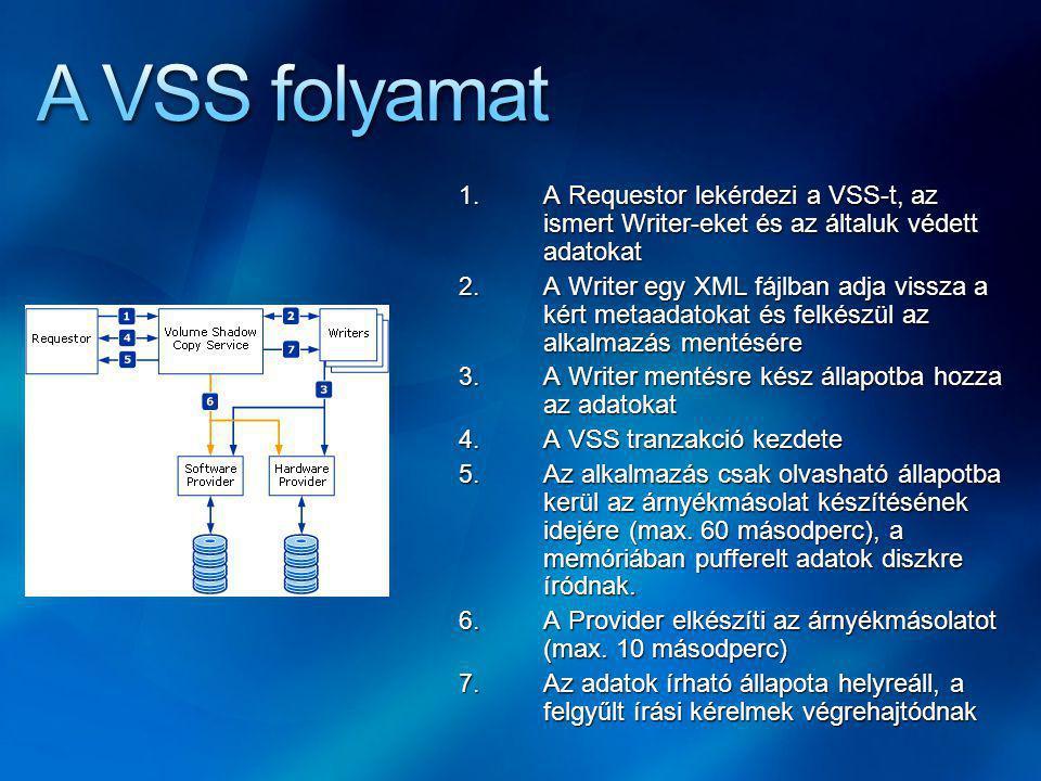 1. A Requestor lekérdezi a VSS-t, az ismert Writer-eket és az általuk védett adatokat 2.