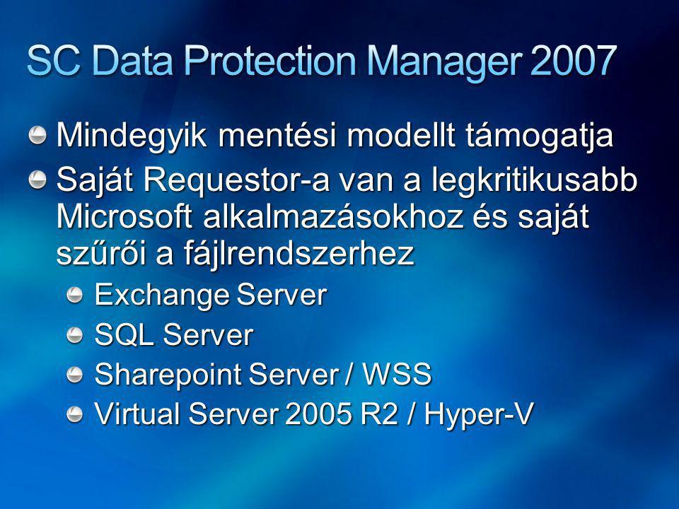 Mindegyik mentési modellt támogatja Saját Requestor-a van a legkritikusabb Microsoft alkalmazásokhoz és saját szűrői a fájlrendszerhez Exchange Server SQL Server Sharepoint Server / WSS Virtual Server 2005 R2 / Hyper-V