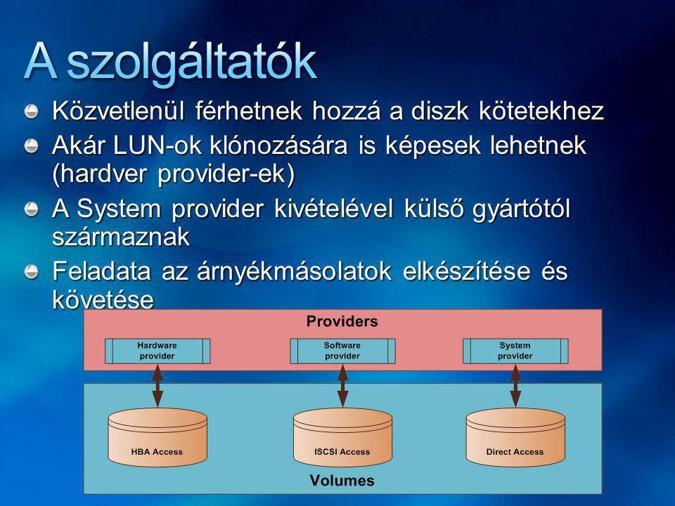 Alkalmazásokhoz és az operációs rendszer fontosabb összetevőihez kötődnek Külső gyártótól is érkezhetnek Feladatuk, hogy az általuk védett adatokat menthető állapotba hozzák: Írási műveletek felfüggesztése és bufferelése Memóriában tárolt részadatok diszkre írása Nyilvántartják a mentendő adatokat (file filter funkció)