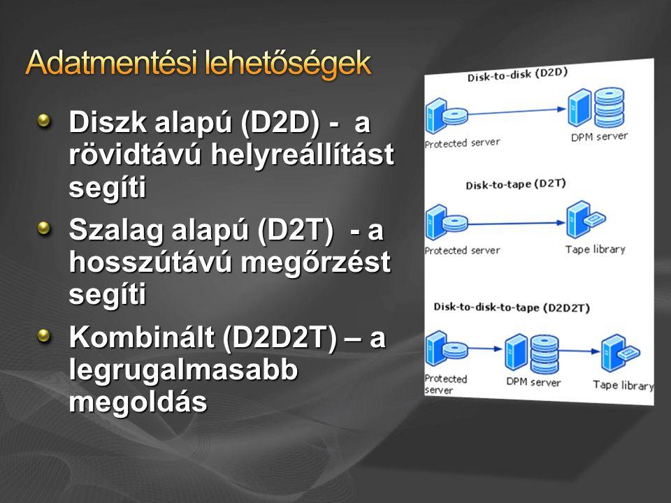 Diszk alapú (D2D) - a rövidtávú helyreállítást segíti Szalag alapú (D2T) - a hosszútávú megőrzést segíti Kombinált (D2D2T) – a legrugalmasabb megoldás