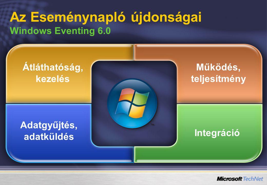Átláthatóság, kezelés Működés, teljesítmény Adatgyűjtés, adatküldés Integráció Az Eseménynapló újdonságai Windows Eventing 6.0