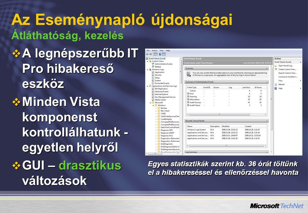  A legnépszerűbb IT Pro hibakereső eszköz  Minden Vista komponenst kontrollálhatunk - egyetlen helyről  GUI – drasztikus változások Az Eseménynapló újdonságai Átláthatóság, kezelés Egyes statisztikák szerint kb.