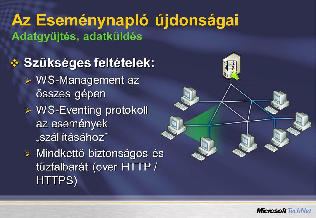 """ Szükséges feltételek:  WS-Management az összes gépen  WS-Eventing protokoll az események """"szállításához  Mindkettő biztonságos és tűzfalbarát (over HTTP / HTTPS)"""