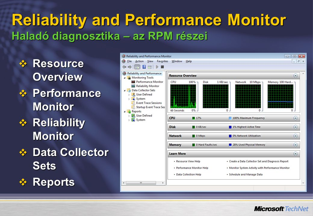  Resource Overview  Performance Monitor  Reliability Monitor  Data Collector Sets  Reports Reliability and Performance Monitor Haladó diagnosztika – az RPM részei