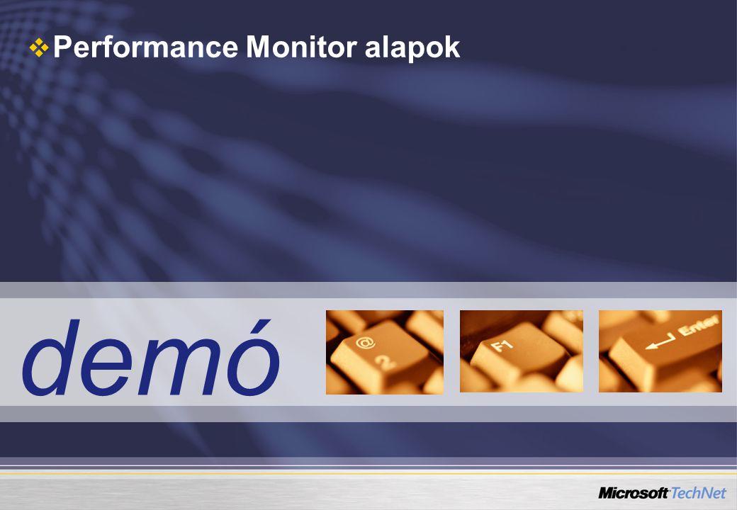 demó   Performance Monitor alapok