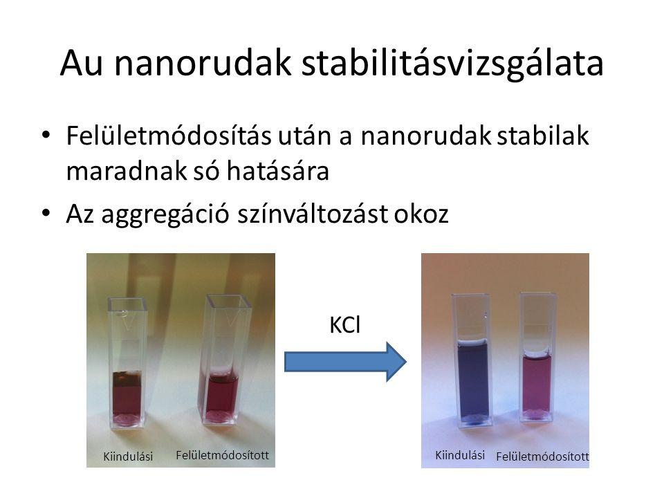 Au nanorudak stabilitásvizsgálata Felületmódosítás után a nanorudak stabilak maradnak só hatására Az aggregáció színváltozást okoz KCl Kiindulási FelületmódosítottKiindulási Felületmódosított