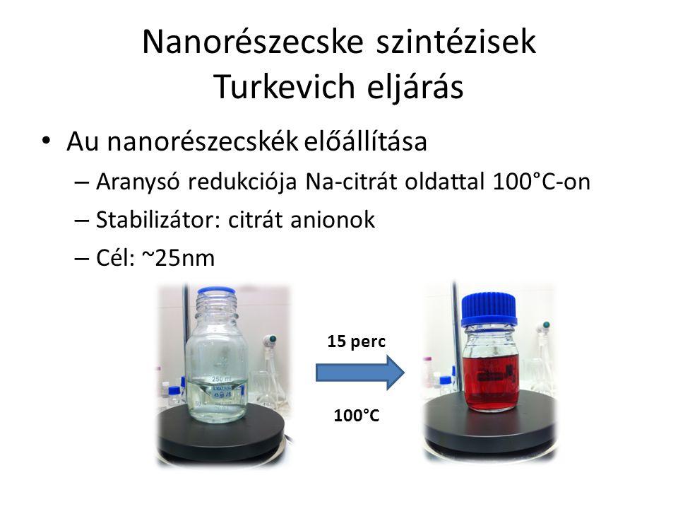 Nanorészecske szintézisek Turkevich eljárás Au nanorészecskék előállítása – Aranysó redukciója Na-citrát oldattal 100°C-on – Stabilizátor: citrát anionok – Cél: ~25nm 15 perc 100°C