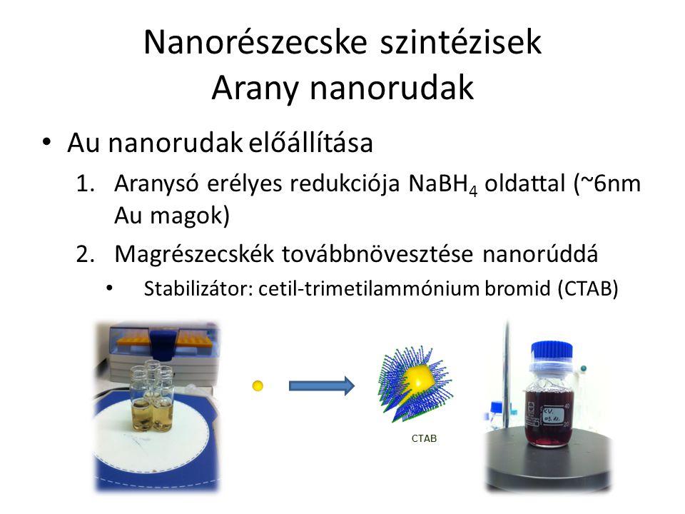 Nanorészecske szintézisek Arany nanorudak Au nanorudak előállítása 1.Aranysó erélyes redukciója NaBH 4 oldattal (~6nm Au magok) 2.Magrészecskék továbbnövesztése nanorúddá Stabilizátor: cetil-trimetilammónium bromid (CTAB) CTAB