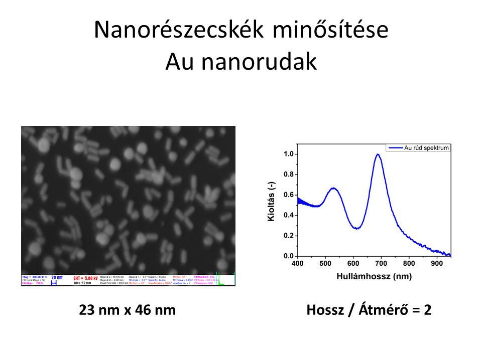 Nanorészecskék minősítése Au nanorudak 23 nm x 46 nmHossz / Átmérő = 2