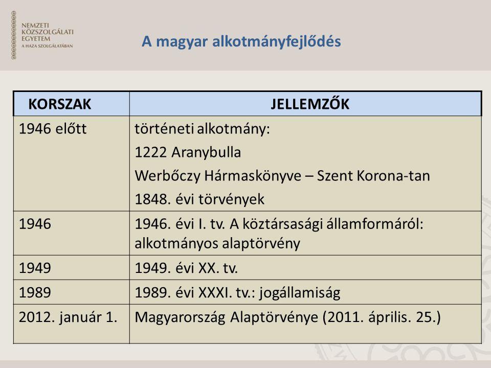 A magyar alkotmányfejlődés KORSZAKJELLEMZŐK 1946 előtttörténeti alkotmány: 1222 Aranybulla Werbőczy Hármaskönyve – Szent Korona-tan 1848. évi törvénye
