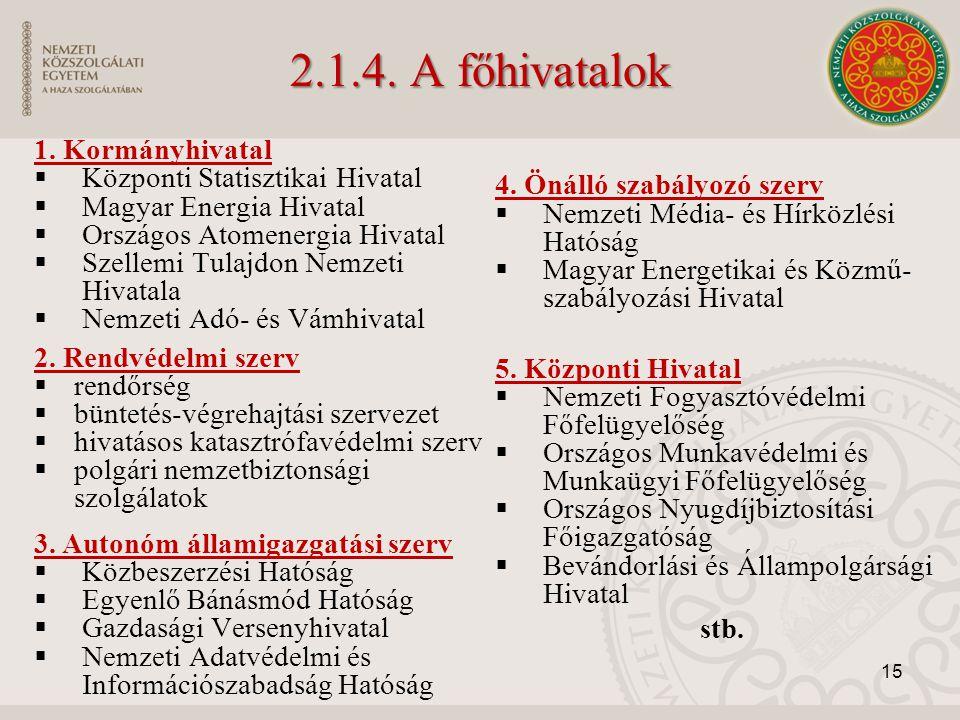 1. Kormányhivatal  Központi Statisztikai Hivatal  Magyar Energia Hivatal  Országos Atomenergia Hivatal  Szellemi Tulajdon Nemzeti Hivatala  Nemze