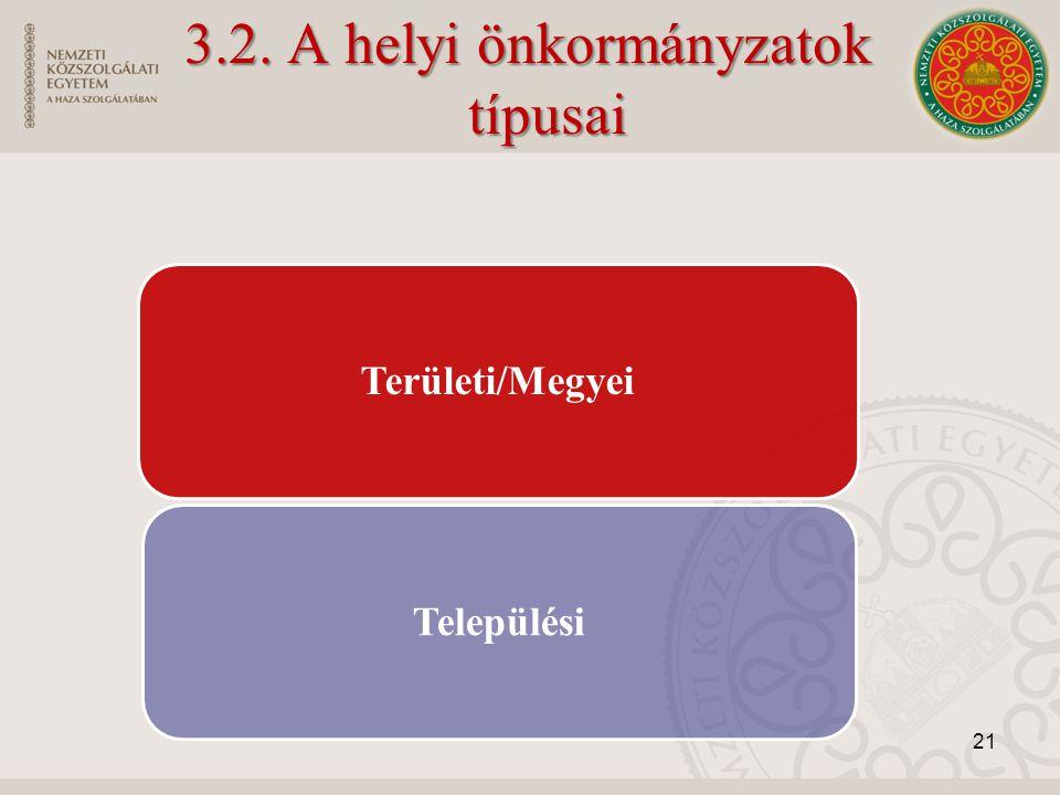 3.2. A helyi önkormányzatok típusai Területi/MegyeiTelepülési 21