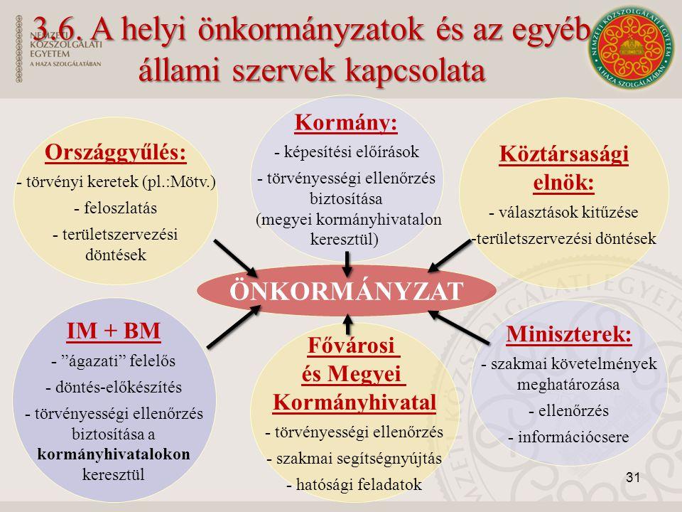 Országgyűlés: - törvényi keretek (pl.:Mötv.) - feloszlatás - területszervezési döntések Kormány: - képesítési előírások - törvényességi ellenőrzés biz