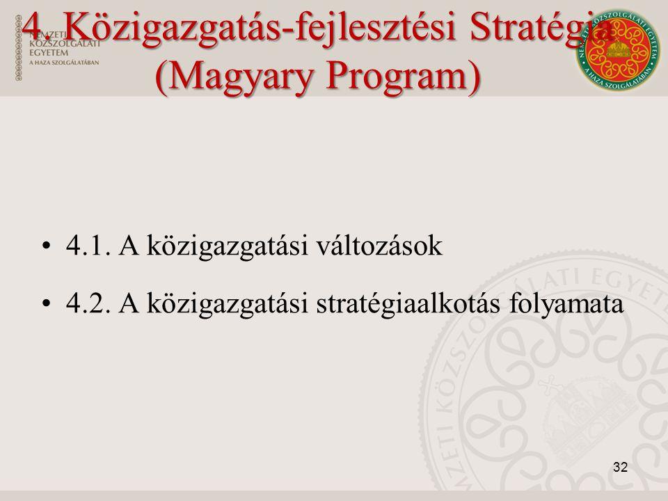 4.1. A közigazgatási változások 4.2. A közigazgatási stratégiaalkotás folyamata 32 4. Közigazgatás-fejlesztési Stratégia (Magyary Program)