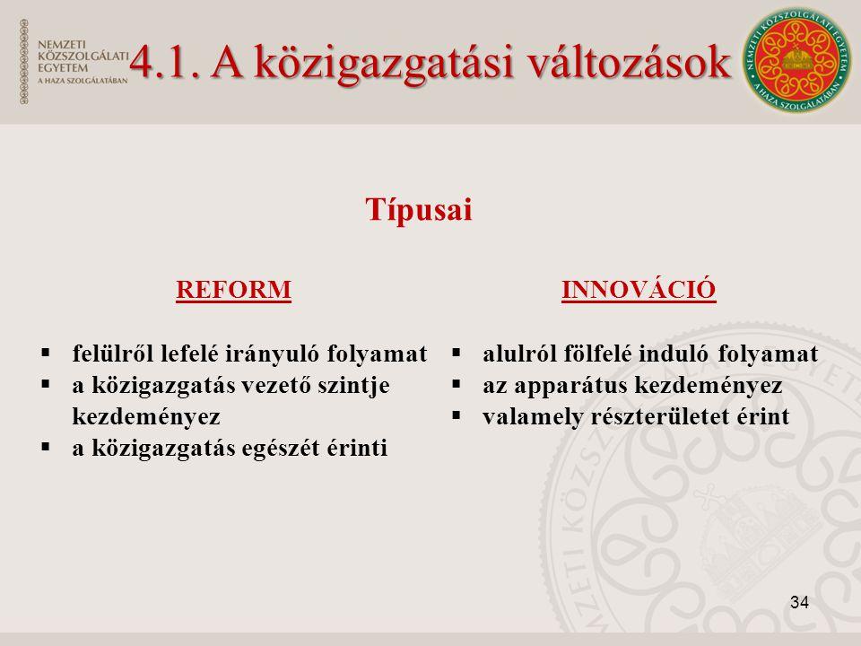 34 REFORM  felülről lefelé irányuló folyamat  a közigazgatás vezető szintje kezdeményez  a közigazgatás egészét érinti 4.1. A közigazgatási változá