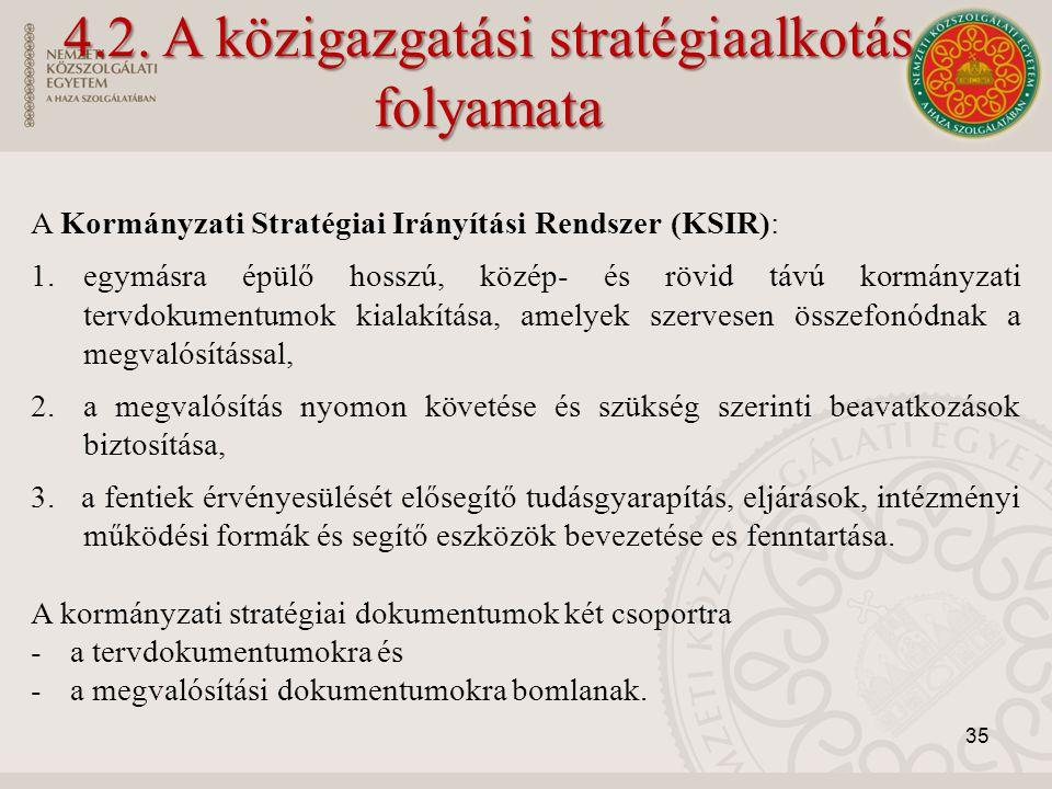 A Kormányzati Stratégiai Irányítási Rendszer (KSIR): 1.egymásra épülő hosszú, közép- és rövid távú kormányzati tervdokumentumok kialakítása, amelyek s
