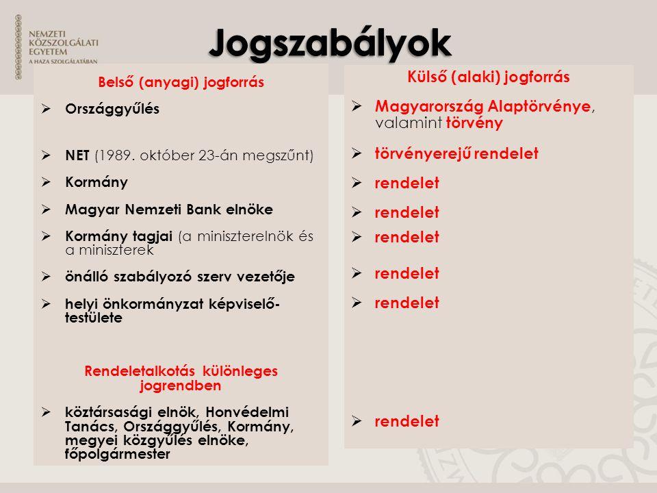 Belső (anyagi) jogforrás  Országgyűlés  NET (1989. október 23-án megszűnt)  Kormány  Magyar Nemzeti Bank elnöke  Kormány tagjai (a miniszterelnök