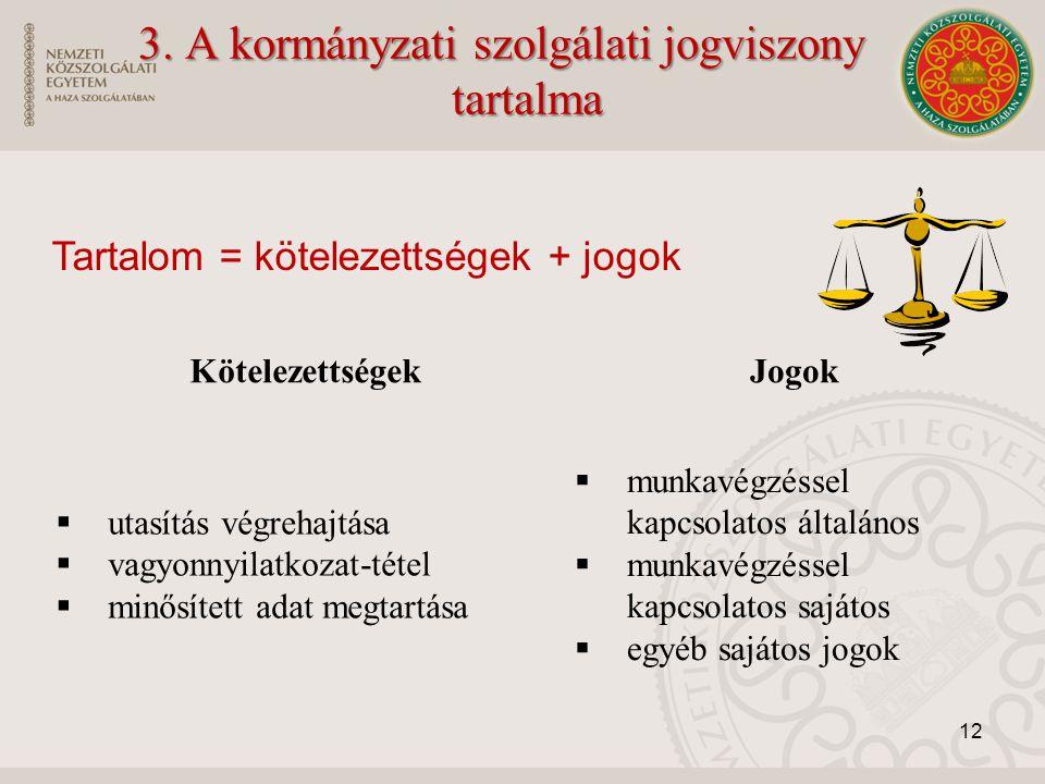3. A kormányzati szolgálati jogviszony tartalma tartalma KötelezettségekJogok  utasítás végrehajtása  vagyonnyilatkozat-tétel  minősített adat megt