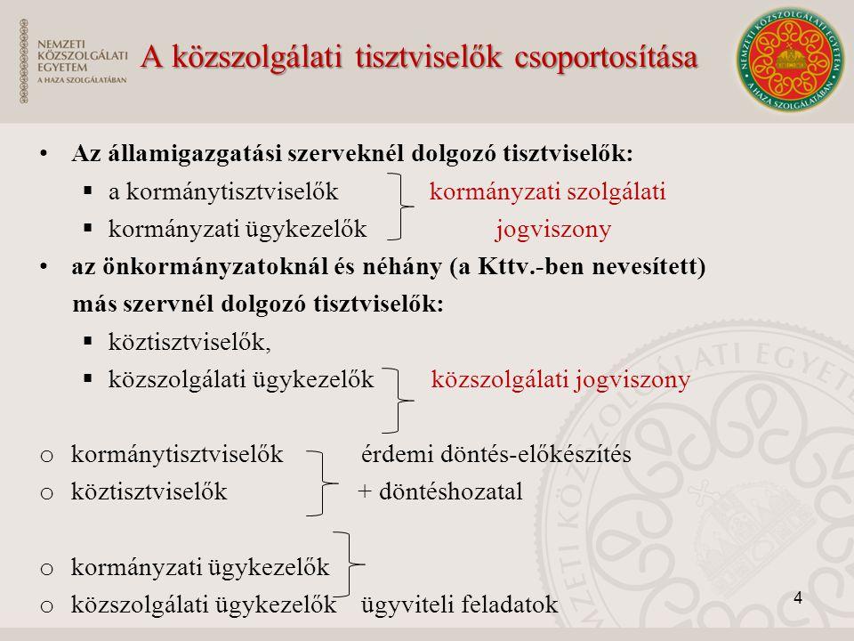 Az államigazgatási szerveknél dolgozó tisztviselők:  a kormánytisztviselők kormányzati szolgálati  kormányzati ügykezelők jogviszony az önkormányzat