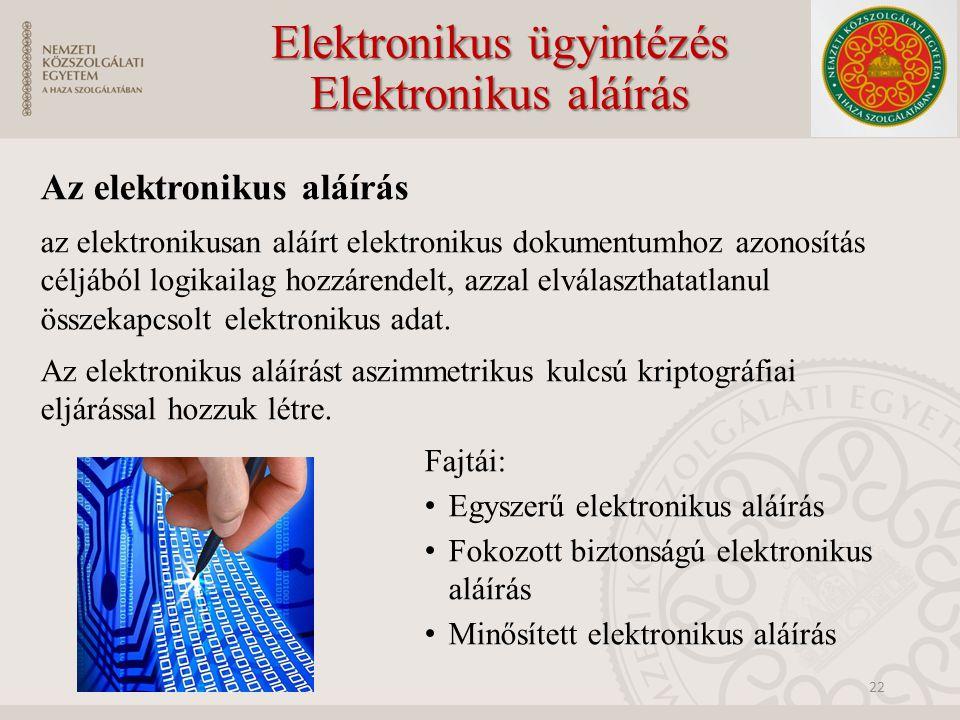 Elektronikus ügyintézés Elektronikus aláírás Az elektronikus aláírás az elektronikusan aláírt elektronikus dokumentumhoz azonosítás céljából logikailag hozzárendelt, azzal elválaszthatatlanul összekapcsolt elektronikus adat.