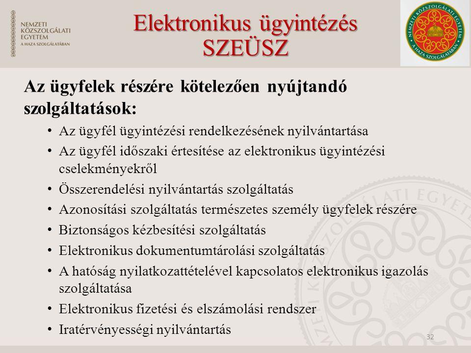 Elektronikus ügyintézés SZEÜSZ Az ügyfelek részére kötelezően nyújtandó szolgáltatások: Az ügyfél ügyintézési rendelkezésének nyilvántartása Az ügyfél időszaki értesítése az elektronikus ügyintézési cselekményekről Összerendelési nyilvántartás szolgáltatás Azonosítási szolgáltatás természetes személy ügyfelek részére Biztonságos kézbesítési szolgáltatás Elektronikus dokumentumtárolási szolgáltatás A hatóság nyilatkozattételével kapcsolatos elektronikus igazolás szolgáltatása Elektronikus fizetési és elszámolási rendszer Iratérvényességi nyilvántartás 32