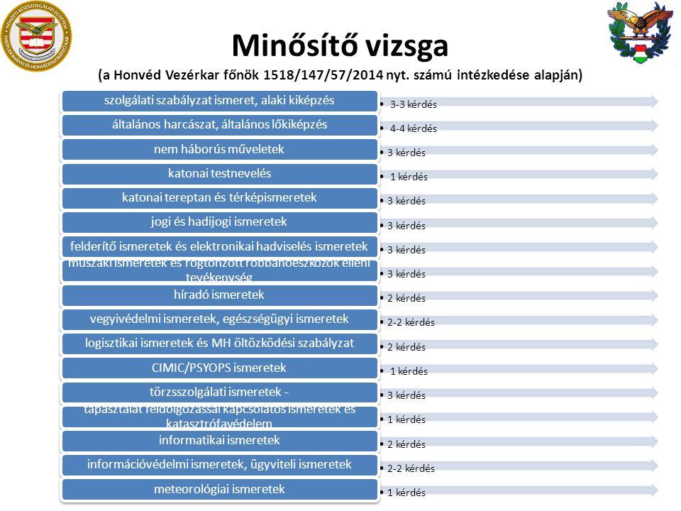 Minősítő vizsga (a Honvéd Vezérkar főnök 1518/147/57/2014 nyt. számú intézkedése alapján) 3-3 kérdés szolgálati szabályzat ismeret, alaki kiképzés 4-4