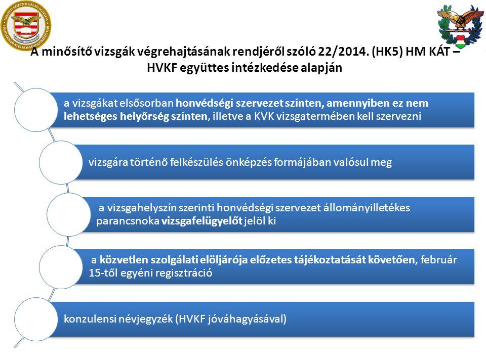 A minősítő vizsgák végrehajtásának rendjéről szóló 22/2014. (HK5) HM KÁT – HVKF együttes intézkedése alapján a vizsgákat elsősorban honvédségi szervez