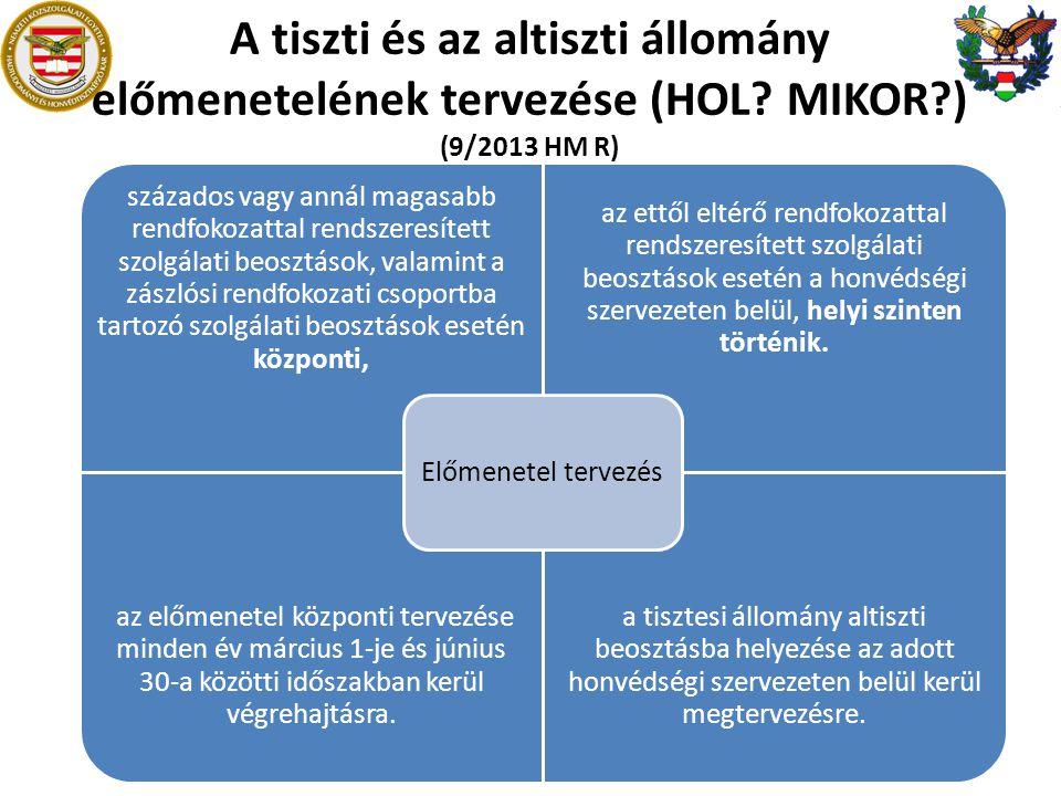 A tiszti és az altiszti állomány előmenetelének tervezése (HOL? MIKOR?) (9/2013 HM R) százados vagy annál magasabb rendfokozattal rendszeresített szol